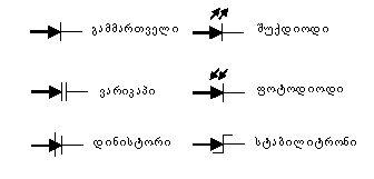 diodebi